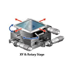 Manual Stage Example - Device Bonding