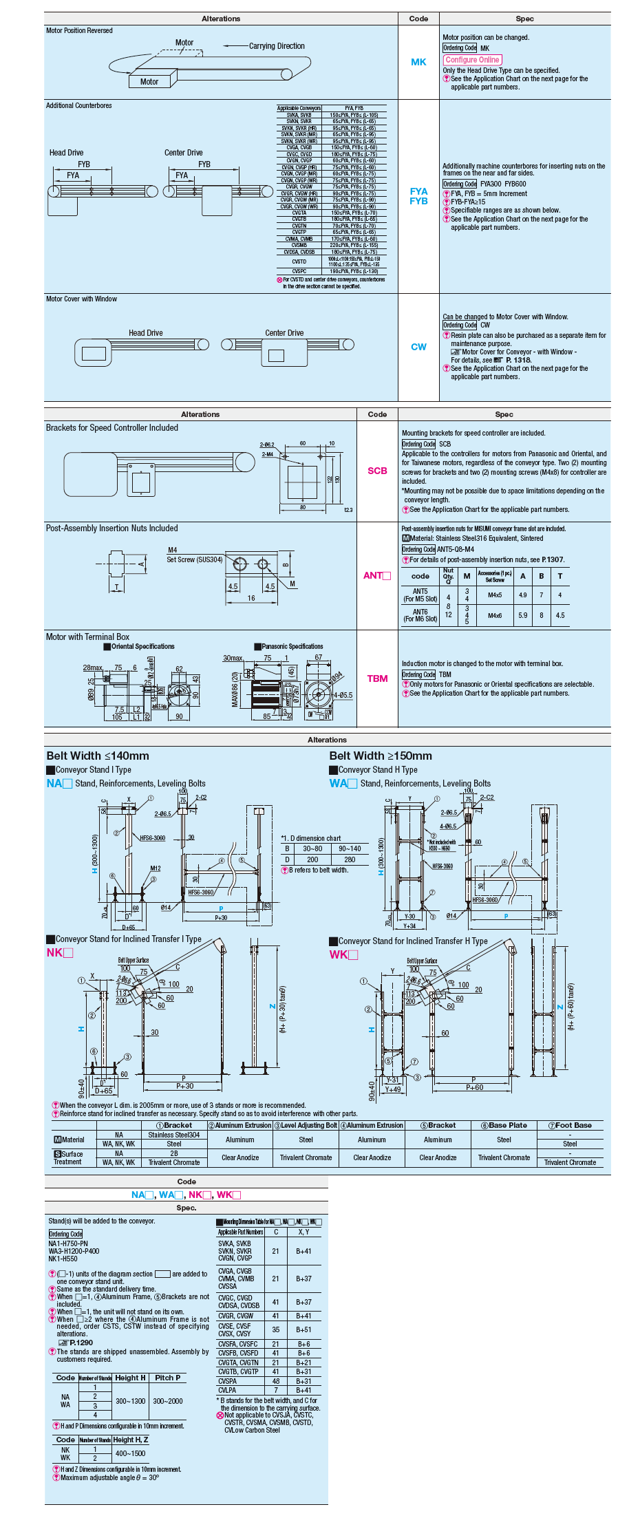 Flat Belt Conveyors - Motor Mounting Position Selectable End Drive ...