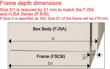 Configurable Size Frame FSCB Series: Related Images