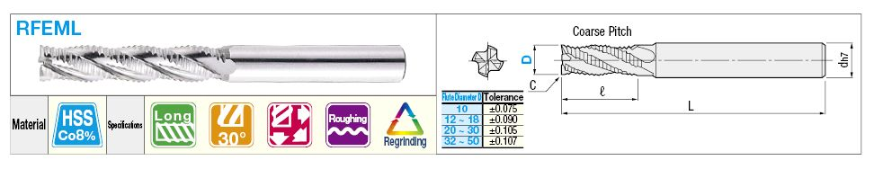 High-Speed Steel Roughing End Mill, Long, Center Cut / Non-Coated Model:Related Image