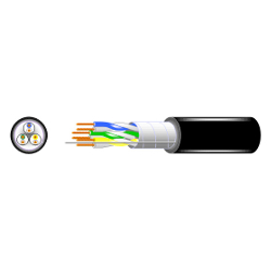 FCPEV Colored Identification Polyethylene Insulation Vinyl Sheath Cable