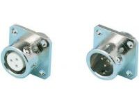 Flanged Panel Mount Receptacle - One-Touch Lock, PRC05 Series (MISUMI)