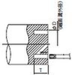 Grooved End Face Blade KFTB-S Type