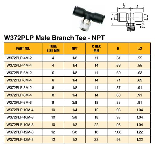 Nylon Glass Reinforced 6.6 8 mm and 1//8 Pack of 5 Parker W372PLP-8M-2R-pk5 Composite Push-to-Connect Fitting Push-to-Connect and BSPT Branch Tee Tube to Pipe 8 mm and 1//8