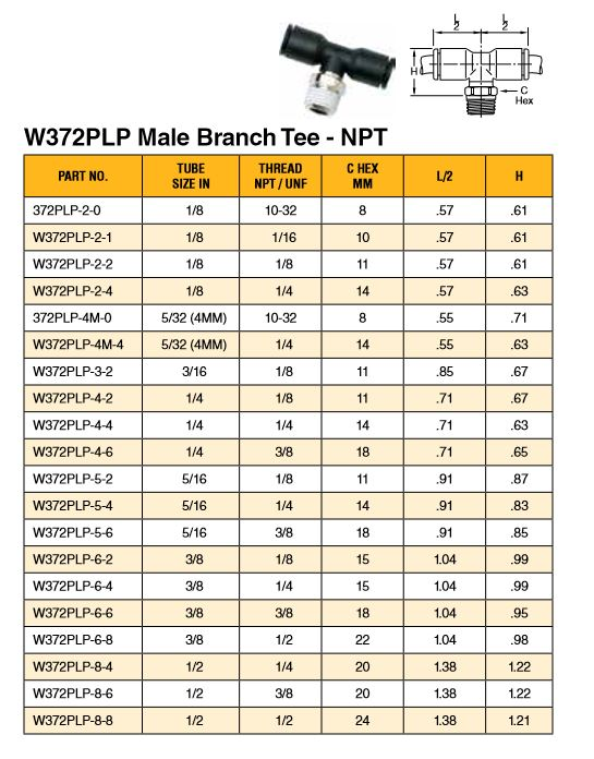 Tube to Pipe NPT Branch Tee 1//2 Pack of 5 Pack of 5 Parker W372PLP-8-8-pk5 Composite Push-to-Connect NPT Fitting 1//2