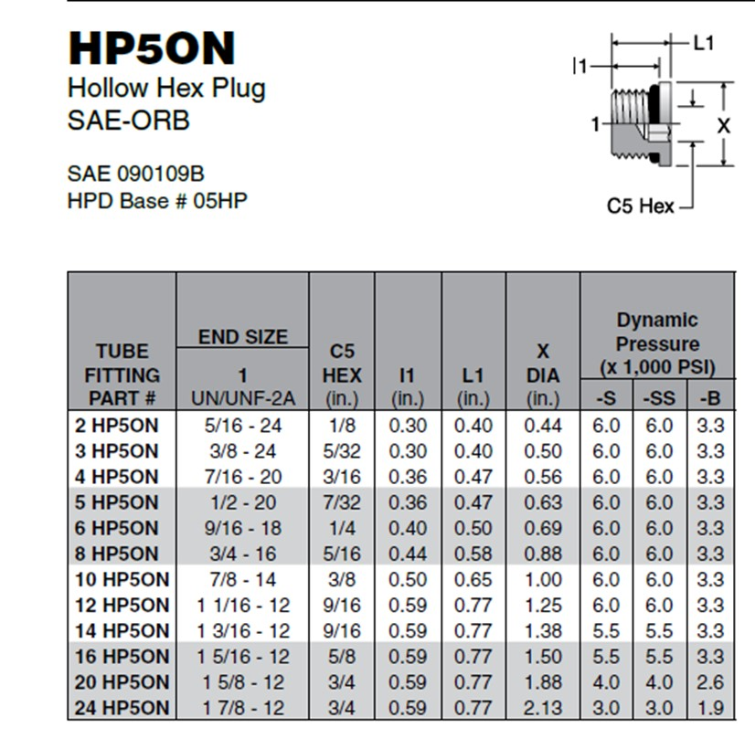 Hollow Hex Plug Sae Orb Hp5on Series Parker Hannifin Parker Hannifin Misumi